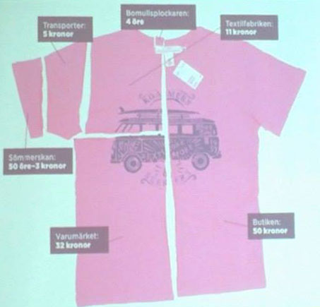 Resole - tshirt plagg kostar